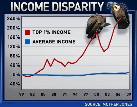 vulture-chart ED SHOW