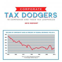 Corprate Tax Dodgers