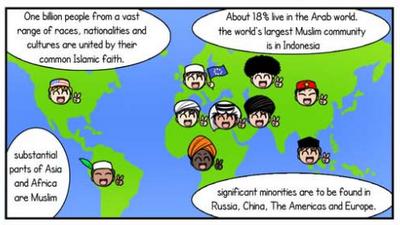BILLION MUSLIMS