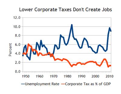 Corporate_Tax_Jobs