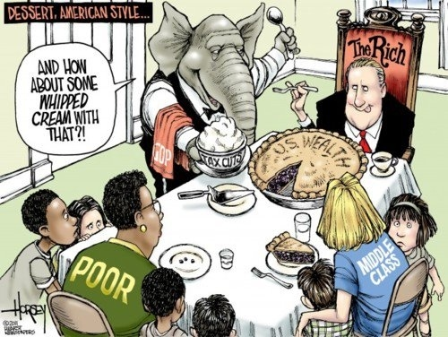 WALL STREET EATS MIDDLE CLASS WEALTH