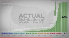 1-in-wealth-inequality