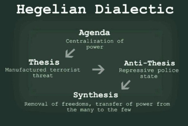 helelian-dialectic-simple