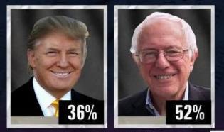 trump-versus-bernie