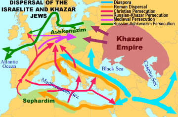 source-of-khazars-and-real-jews