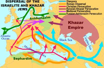 source-of-khazars-and-real-jews