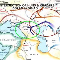 TIMELINE OF THE KHAZAR TURKIC ASHKENAZIS 600 BCE-TODAY'S DNA TESTING